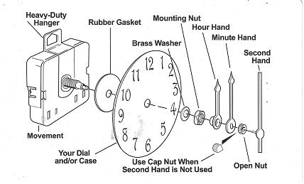 Worksheet Parts Of A Clock diagram of how to install quartz clock movements anb some models the have hanger built into case those dont include a metal hanger